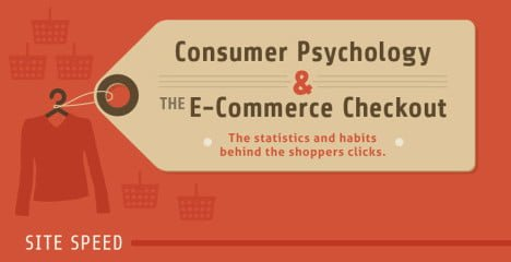 Shoppers Psychology At The Checkout – Infographic